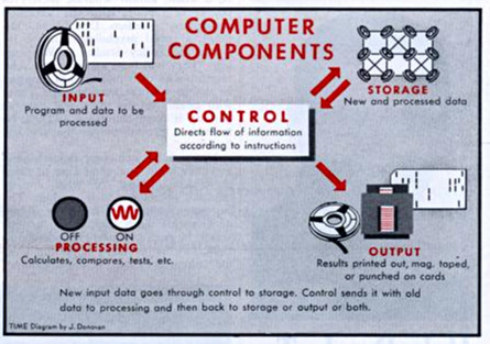 computer-components.jpg
